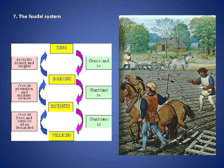7. The feudal system