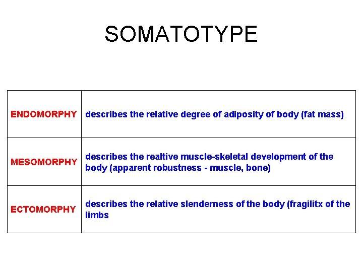 SOMATOTYPE ENDOMORPHY describes the relative degree of adiposity of body (fat mass) MESOMORPHY describes