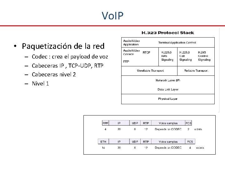 Vo. IP • Paquetización de la red – – Codec : crea el payload
