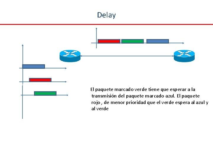Delay El paquete marcado verde tiene que esperar a la transmisión del paquete marcado