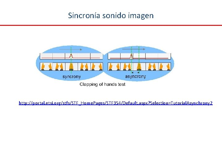 Sincronía sonido imagen http: //portal. etsi. org/stfs/STF_Home. Pages/STF 354/Default. aspx? Selection=Tutorial. Asynchrony 2