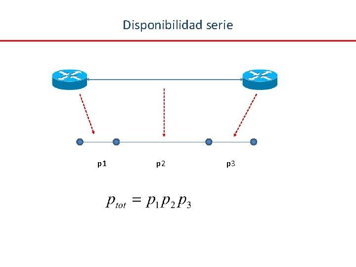Disponibilidad serie p 1 p 2 p 3