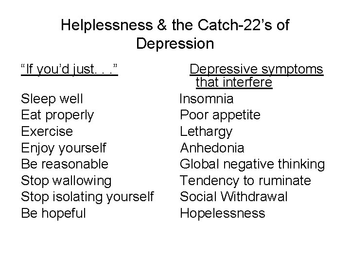 """Helplessness & the Catch-22's of Depression """"If you'd just. . . """" Sleep well"""