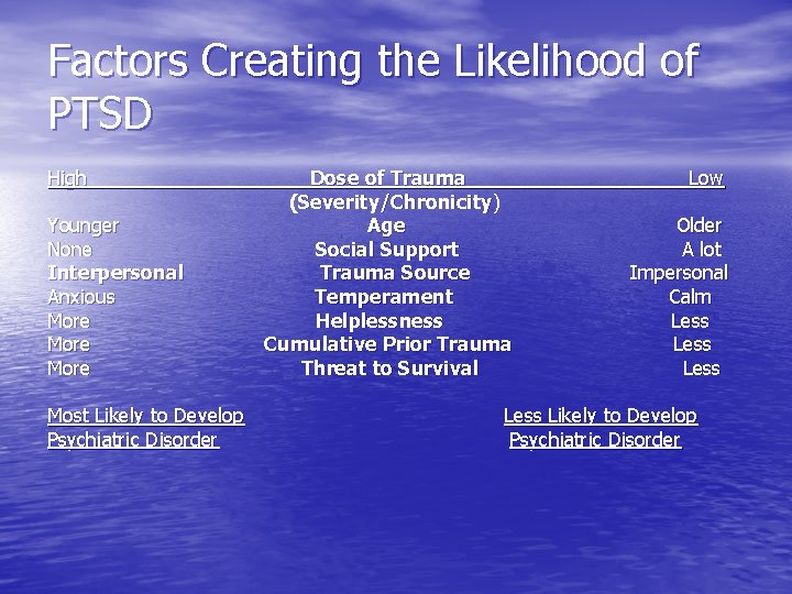 Factors Creating the Likelihood of PTSD High Younger None Interpersonal Anxious More Most Likely