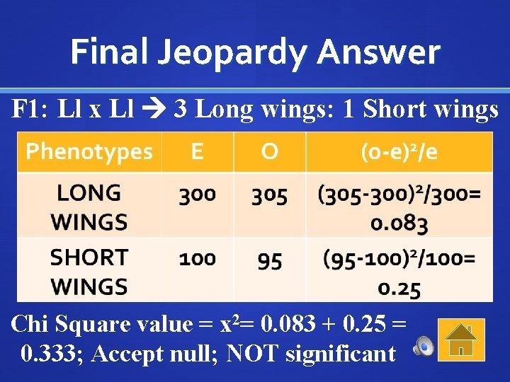 Final Jeopardy Answer F 1: Ll x Ll 3 Long wings: 1 Short wings