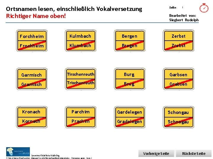 Übungsart: Ortsnamen lesen, einschließlich Vokalversetzung Richtiger Name oben! Seite: 3 Bearbeitet von: Siegbert Rudolph