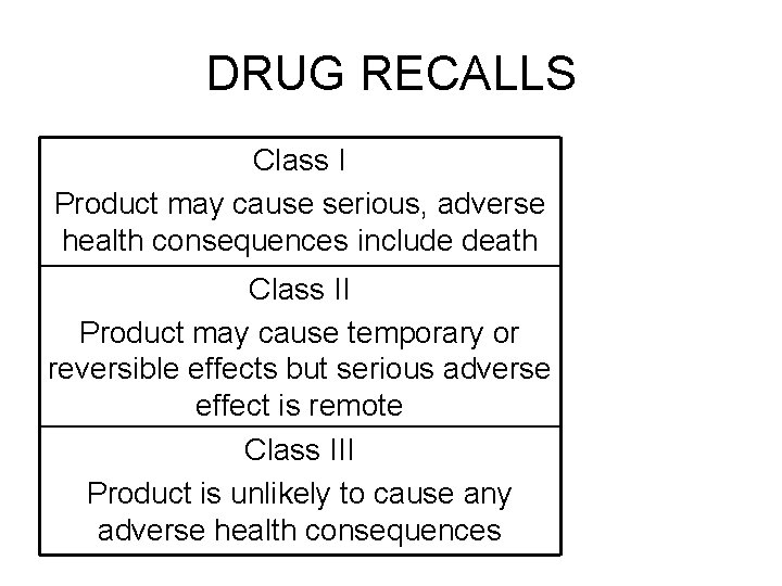 DRUG RECALLS Class I Product may cause serious, adverse health consequences include death Class