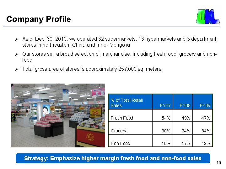 Company Profile Ø As of Dec. 30, 2010, we operated 32 supermarkets, 13 hypermarkets