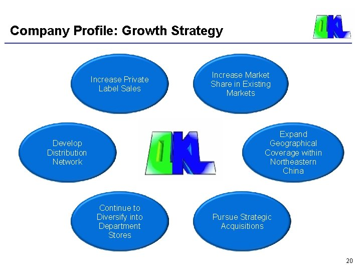 Company Profile: Growth Strategy Increase Private Label Sales Increase Market Share in Existing Markets