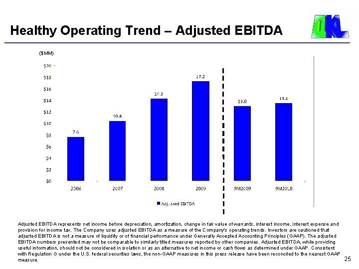 Healthy Operating Trend – Adjusted EBITDA ($MM) Adjusted EBITDA represents net income before depreciation,