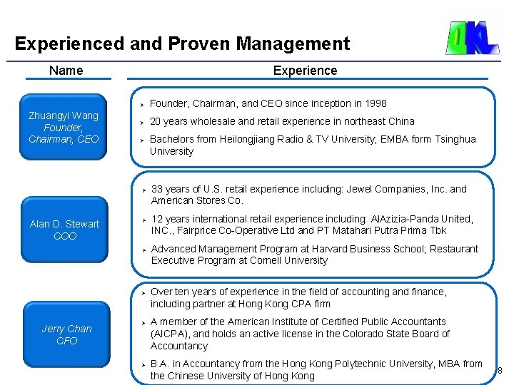 Experienced and Proven Management Name Zhuangyi Wang Founder, Chairman, CEO Experience Ø Founder, Chairman,