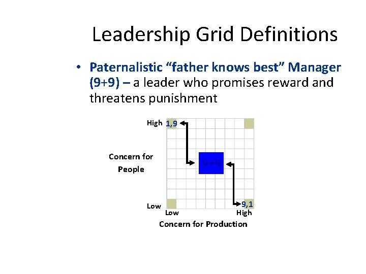 """Leadership Grid Definitions • Paternalistic """"father knows best"""" Manager (9+9) – a leader who"""