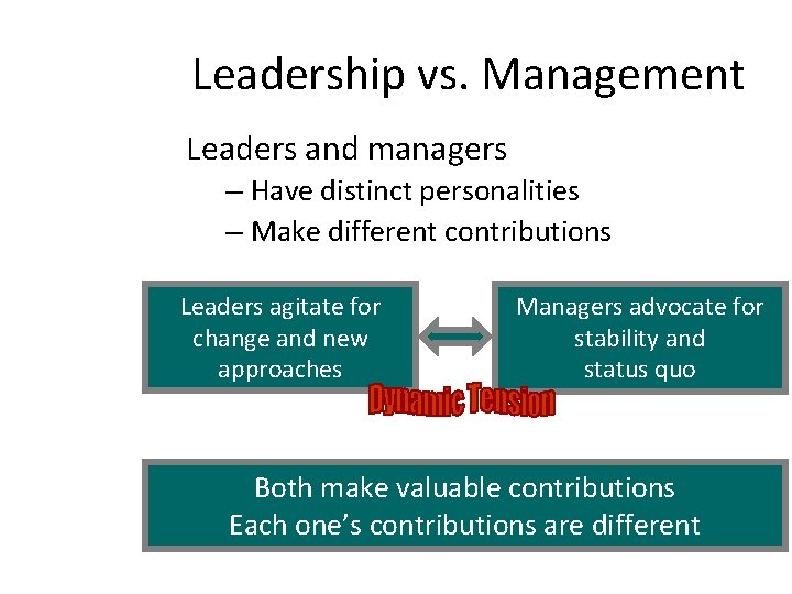 Leadership vs. Management Leaders and managers – Have distinct personalities – Make different contributions