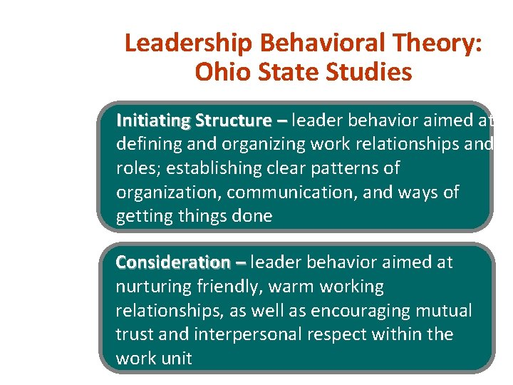 Leadership Behavioral Theory: Ohio State Studies Initiating Structure – leader behavior aimed at defining