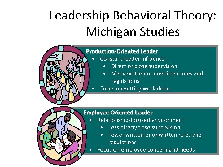 Leadership Behavioral Theory: Michigan Studies Production-Oriented Leader • Constant leader influence • Direct or