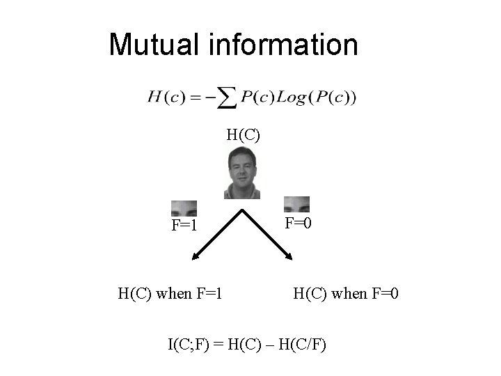 Mutual information H(C) F=1 H(C) when F=1 F=0 H(C) when F=0 I(C; F) =