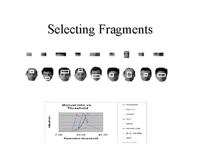 Selecting Fragments