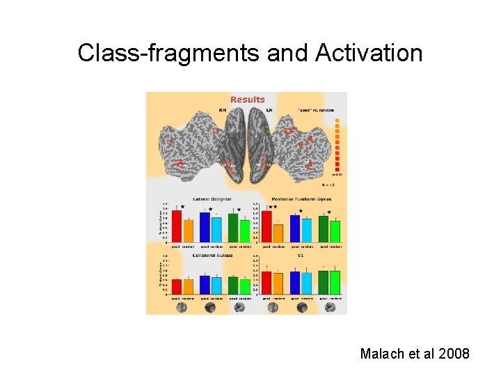 Class-fragments and Activation Malach et al 2008