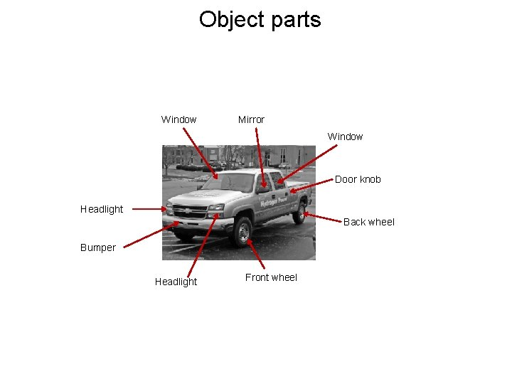 Object parts Window Mirror Window Door knob Headlight Back wheel Bumper Headlight Front wheel