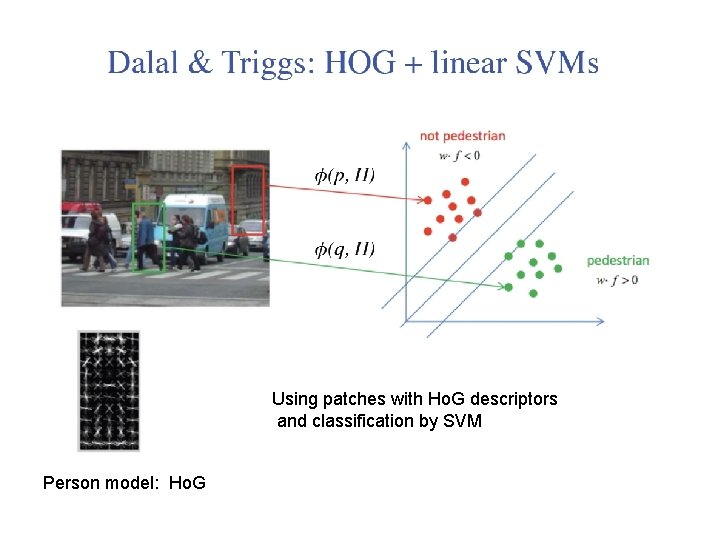 Using patches with Ho. G descriptors and classification by SVM Person model: Ho. G