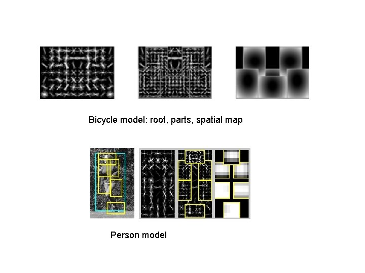 Bicycle model: root, parts, spatial map Person model