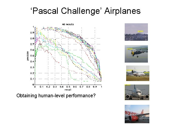 'Pascal Challenge' Airplanes Obtaining human-level performance?