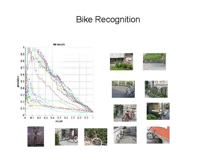 Bike Recognition