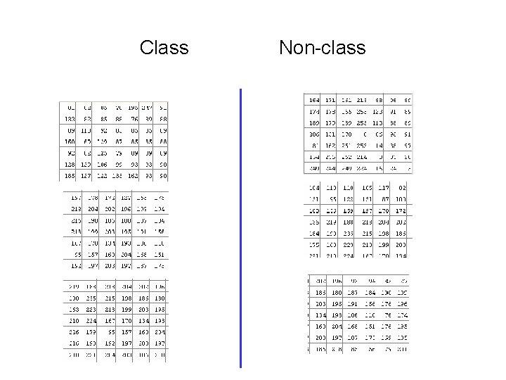 Class Non-class