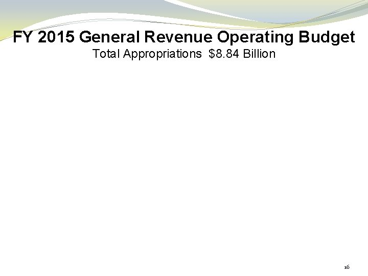 FY 2015 General Revenue Operating Budget Total Appropriations $8. 84 Billion 16