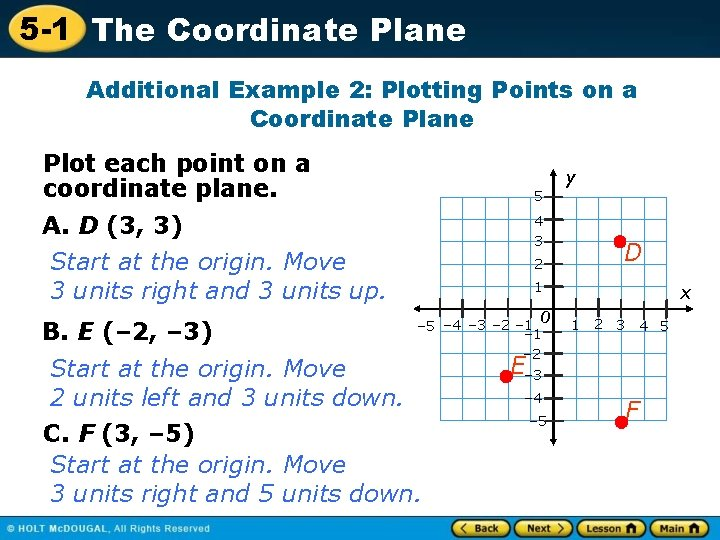 5 -1 The Coordinate Plane Additional Example 2: Plotting Points on a Coordinate Plane