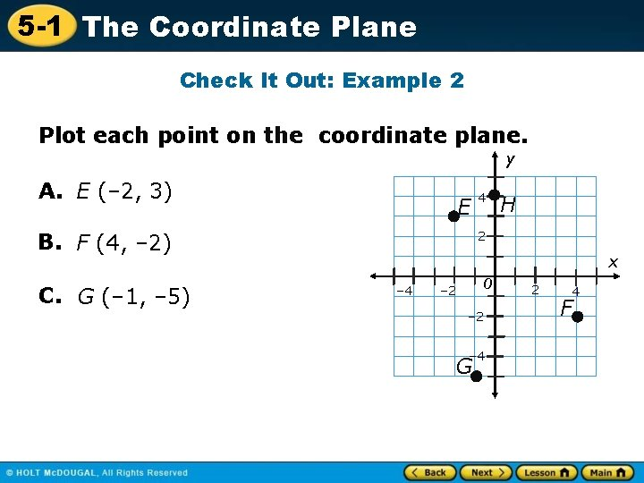 5 -1 The Coordinate Plane Check It Out: Example 2 Plot each point on