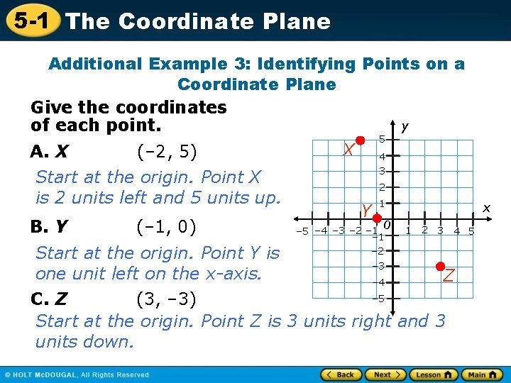 5 -1 The Coordinate Plane Additional Example 3: Identifying Points on a Coordinate Plane