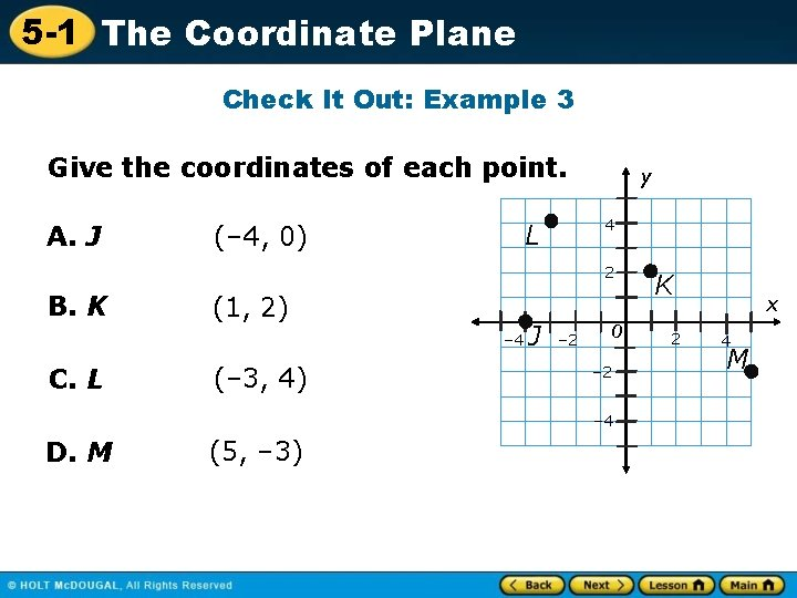 5 -1 The Coordinate Plane Check It Out: Example 3 Give the coordinates of