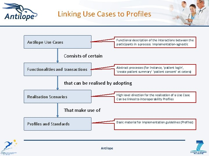 Linking Use Cases to Profiles Functional description of the interactions between the participants in