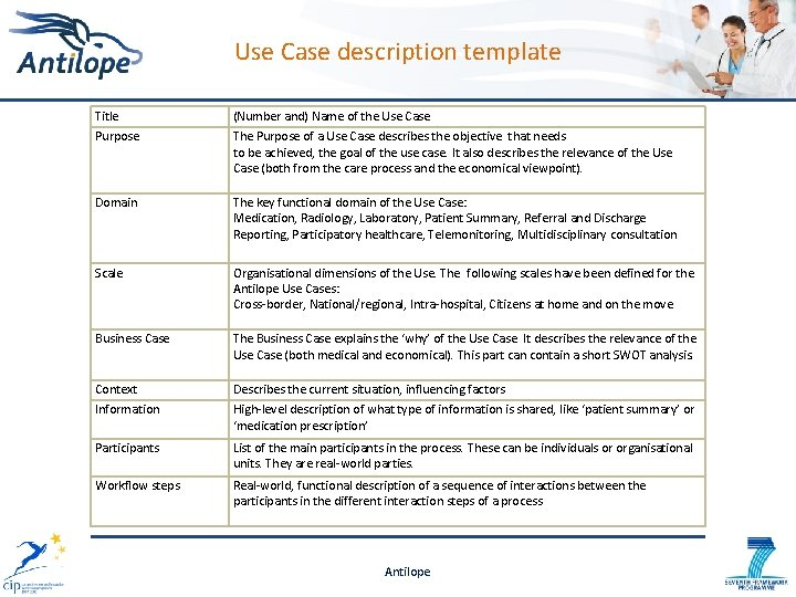 Use Case description template Title (Number and) Name of the Use Case Purpose The