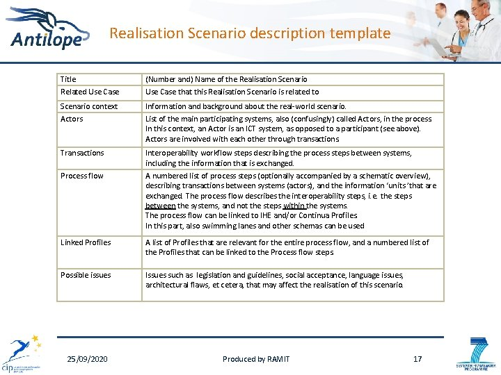 Realisation Scenario description template Title Related Use Case (Number and) Name of the Realisation