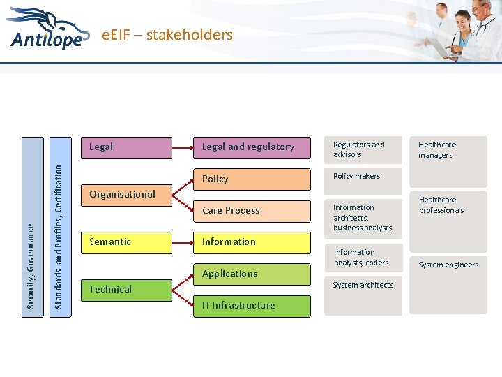 e. EIF – stakeholders Standards and Profiles, Certification Security, Governance Legal and regulatory Regulators