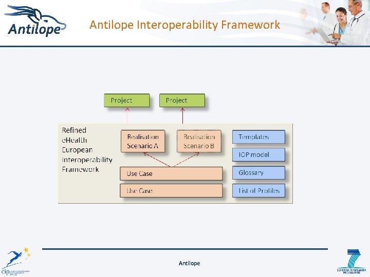 Antilope Interoperability Framework Antilope