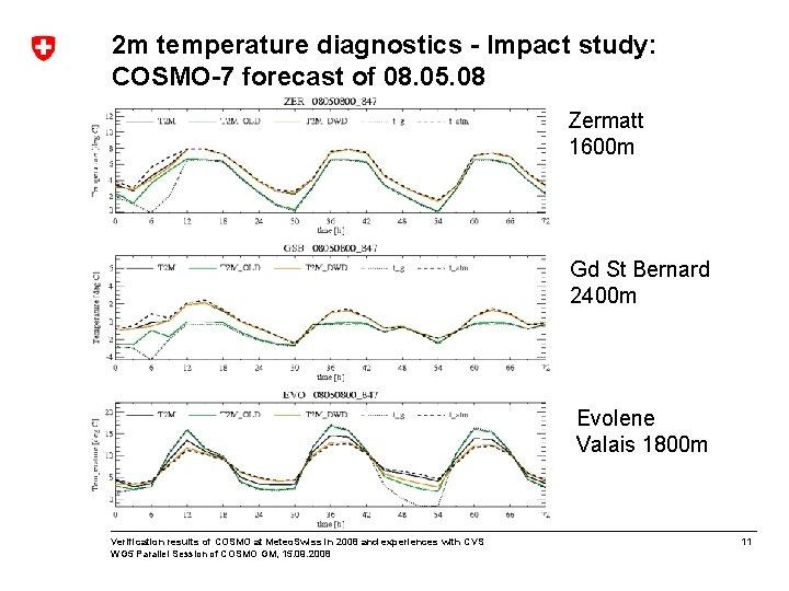 2 m temperature diagnostics - Impact study: COSMO-7 forecast of 08. 05. 08 Zermatt