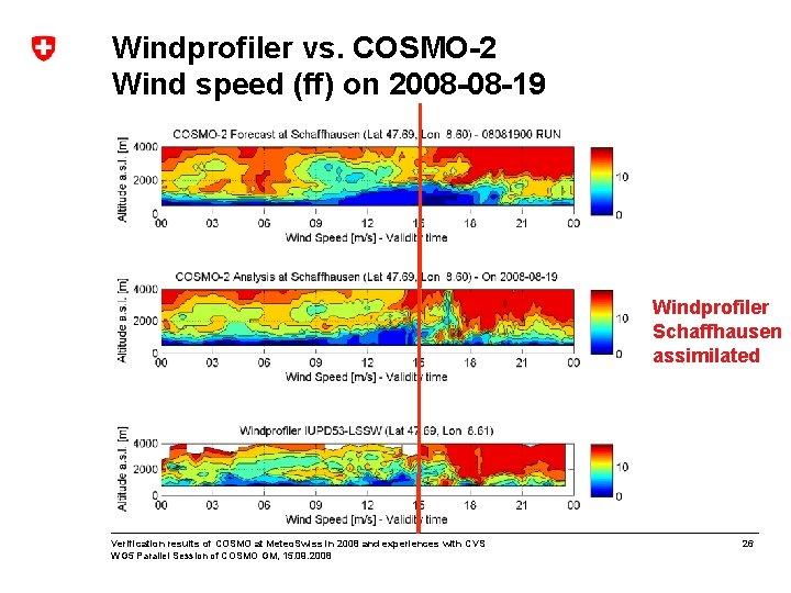 Windprofiler vs. COSMO-2 Wind speed (ff) on 2008 -08 -19 Windprofiler Schaffhausen assimilated Verification