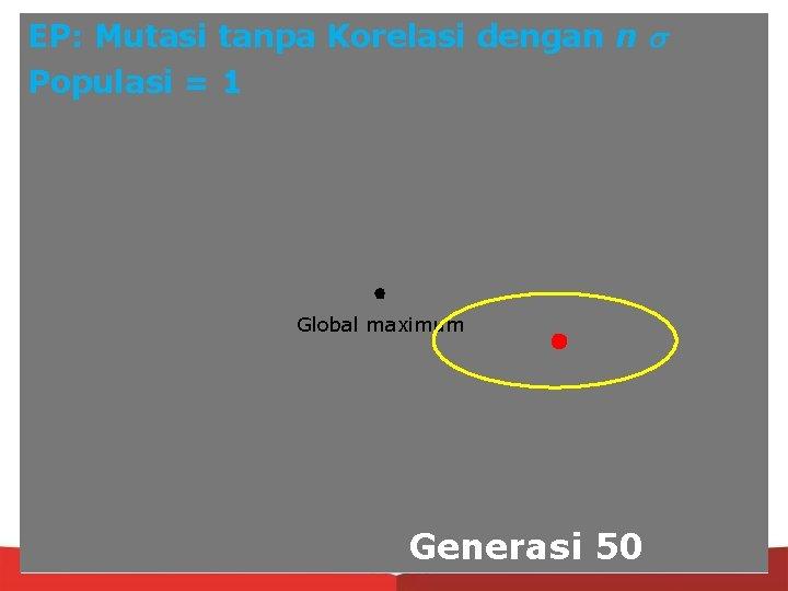 EP: Mutasi tanpa Korelasi dengan n Populasi = 1 Global maximum Generasi 50