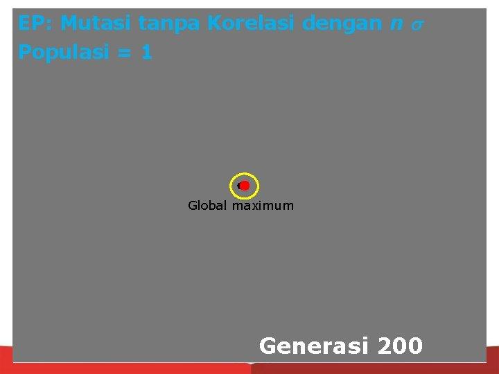 EP: Mutasi tanpa Korelasi dengan n Populasi = 1 Global maximum Generasi 200
