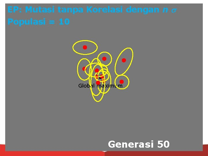 EP: Mutasi tanpa Korelasi dengan n Populasi = 10 Global maximum Generasi 50