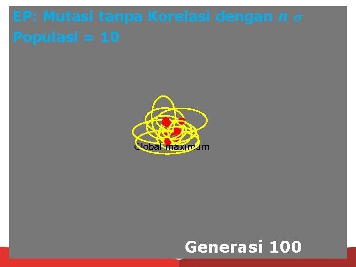 EP: Mutasi tanpa Korelasi dengan n Populasi = 10 Global maximum Generasi 100