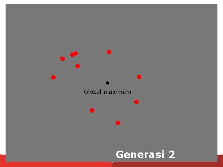 Global maximum Generasi 2