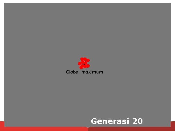 Global maximum Generasi 20