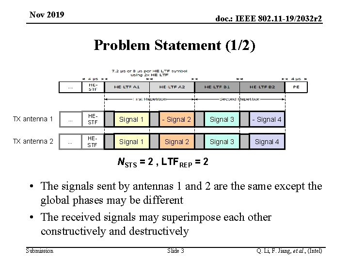 Nov 2019 doc. : IEEE 802. 11 -19/2032 r 2 Problem Statement (1/2) TX