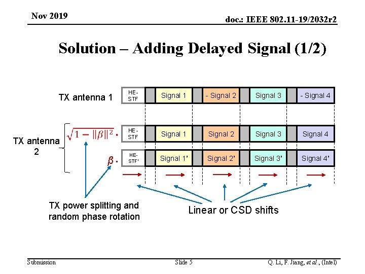 Nov 2019 doc. : IEEE 802. 11 -19/2032 r 2 Solution ‒ Adding Delayed