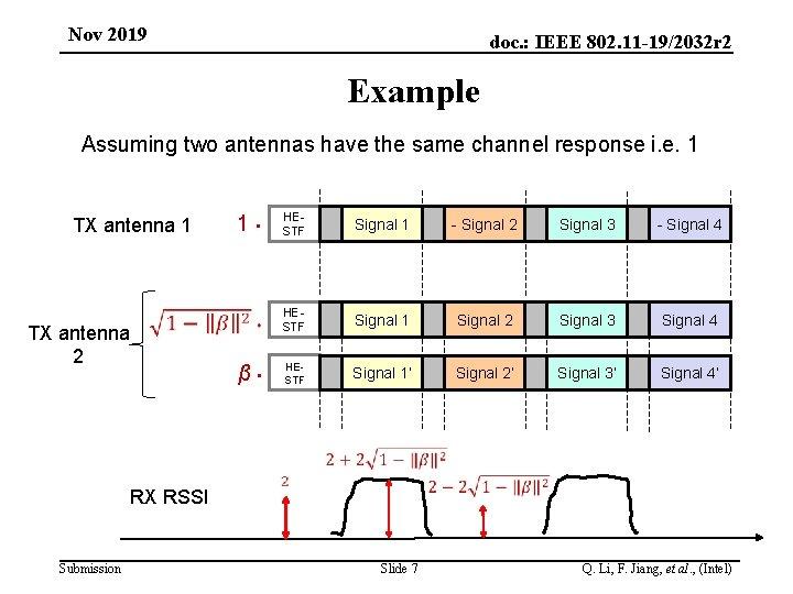 Nov 2019 doc. : IEEE 802. 11 -19/2032 r 2 Example Assuming two antennas