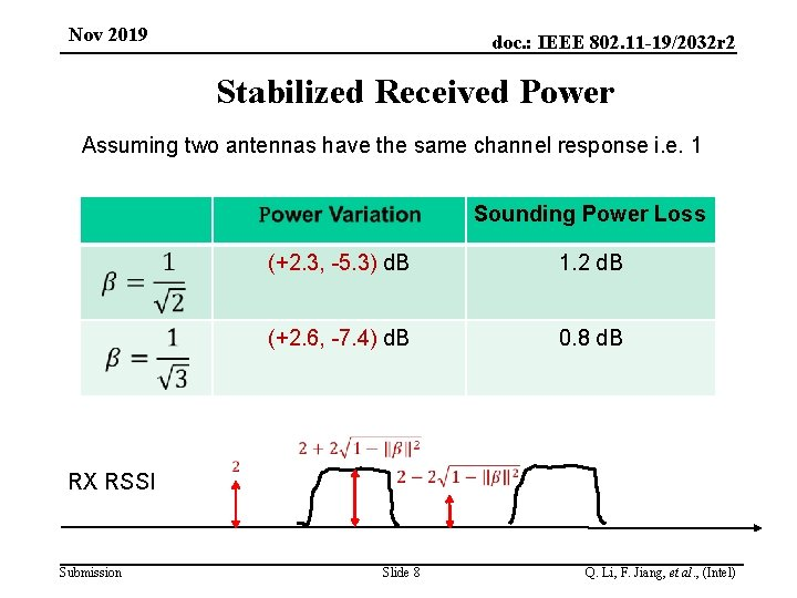 Nov 2019 doc. : IEEE 802. 11 -19/2032 r 2 Stabilized Received Power Assuming